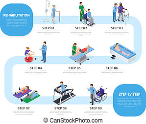 Physiotherapy Isometric Infographics - Steps of...
