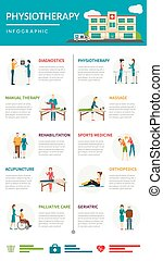Physiotherapy infographics layout with diagnostics methods acupuncture chiropractic massage treatment and rehabilitation in geriatric and palliative centers vector illustration