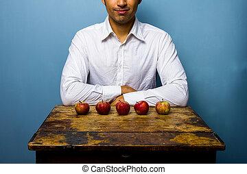 piątka, jabłka, człowiek