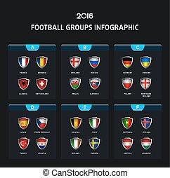 piłka nożna, ikony, bandery, od, przedimek określony przed rzeczownikami, countries.
