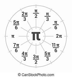 pi, trigonometric, valeur, simple, unité
