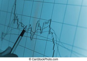 piac, elemzés
