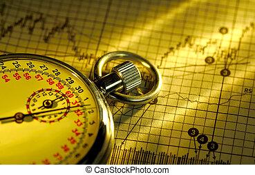piac, időmérés