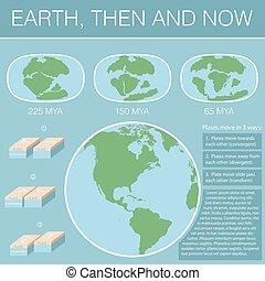 pianeta, icone, stile, tettonico, continenti, earth., moderno, piastre, set, infographics, appartamento, piano