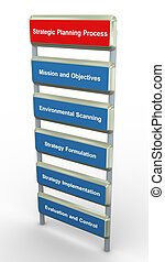 pianificazione strategica, processo