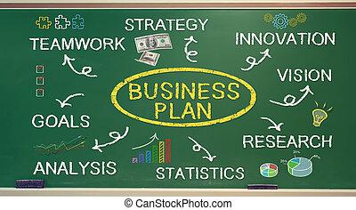 piano, concetti, affari