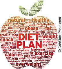 piano, dieta