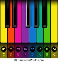 piano, gosses, leçon, premier