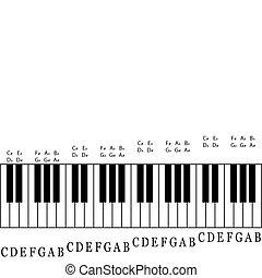 piano, nombres, llave, teclado