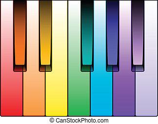 piano, oitava, teclado