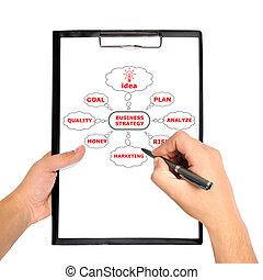 piano, strategia affari