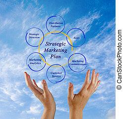 piano, strategico, marketing
