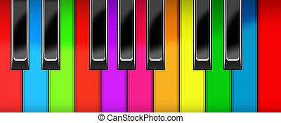 piano tangentbord