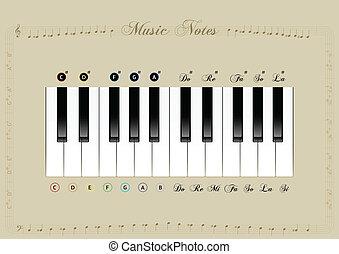 pianokeys, ostateczny