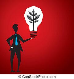pianta lampadina