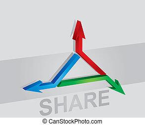 pictogram, aandeel