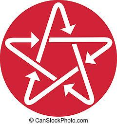 pictogram, ster, arrows.