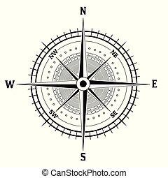 pictogram, witte , black , kompas