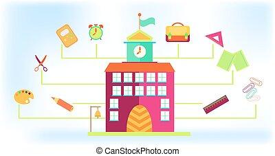Picture of school buildings
