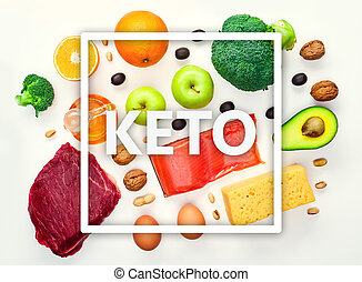 Picture on top of piece of meat, fish, cheese, eggs, vegetables, fruits, olives, walnuts on white background. Text in center. Ingredients for ketogenic diet.