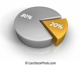 Pie Chart 20 80 percent - Pie chart with twenty and eighty...