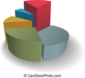 Pie chart 3D to success on shadow
