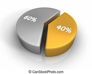 Pie Chart 40 60 percent