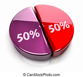 Pie Chart 50 - 50 percent - Pink and red pie chart with...