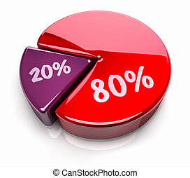 Pie Chart 80 - 20 percent - Pink and red pie chart with...