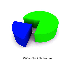 Pie Chart - An image of a graphical pie chart, it could be...
