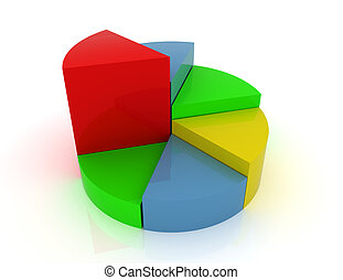 pie chart concept 3d illustration