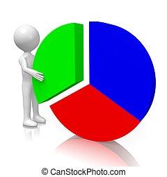 Pie chart concept