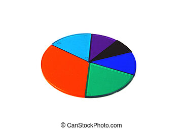 Pie chart - multi-colored pie chart.