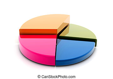 Pie chart graph - 3d multi use pie chart graph in white...