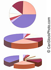 Pie chart graph in 2D and 3D
