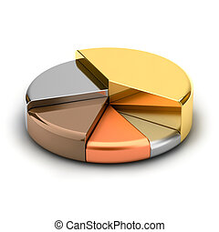 Pie chart, made of different metals - gold, silver, bronze,...