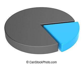 Pie Chart.