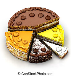 The metaphor of the market, divided by the tidbits in the form of various pieces of cake