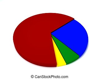 pie chart on the white background