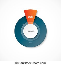 Pie chart. Share of 10% and 90%. Circle diagram for...