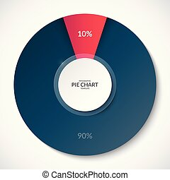 Pie chart. Share of 10 and 90 percent. Can be used for business infographics.