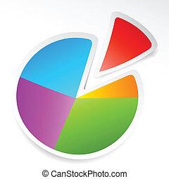 Pie Chart Sticker