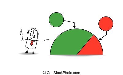 Pie chart with a businessman - Joe shows a pie chart with ...
