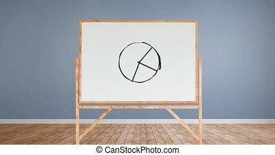 Pie graph on a white board