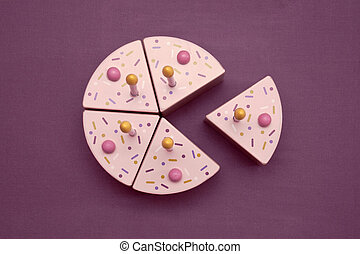 Piece of cake chart