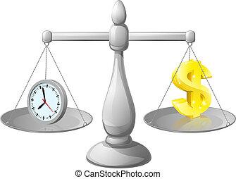 pieniądze, waga, zegar