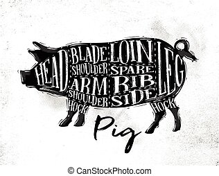 Pig pork cutting scheme