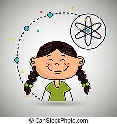 pige, atom, cartoon, ikon