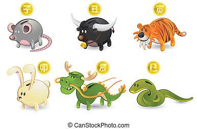 Piggy Bank of Chinese Zodiac