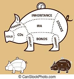 piggy bank, wykres